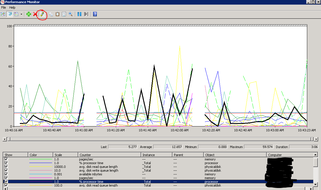 Powershell Performance Monitor on multiple remote computers |